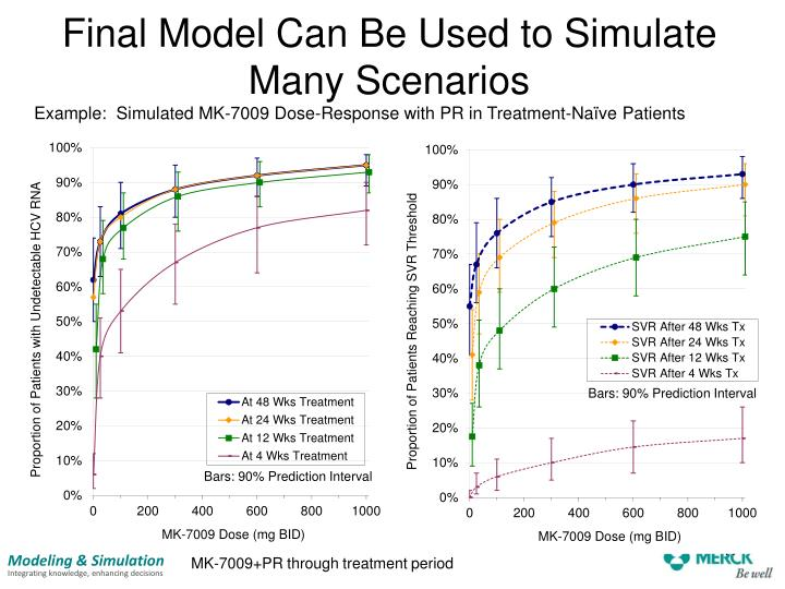 Final Model Can Be Used to Simulate Many Scenarios