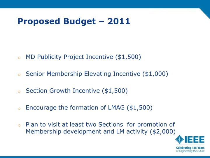 Proposed Budget – 2011