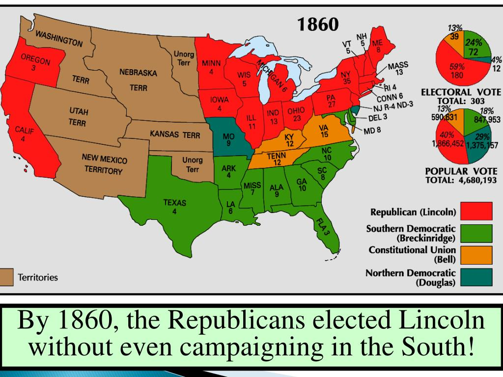 PPT - 5.2: Sectionalism from 1850-1860 & The Civil War ...