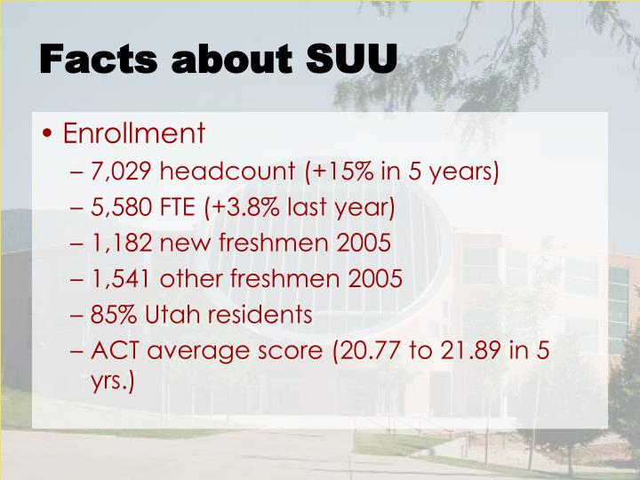 Facts about SUU