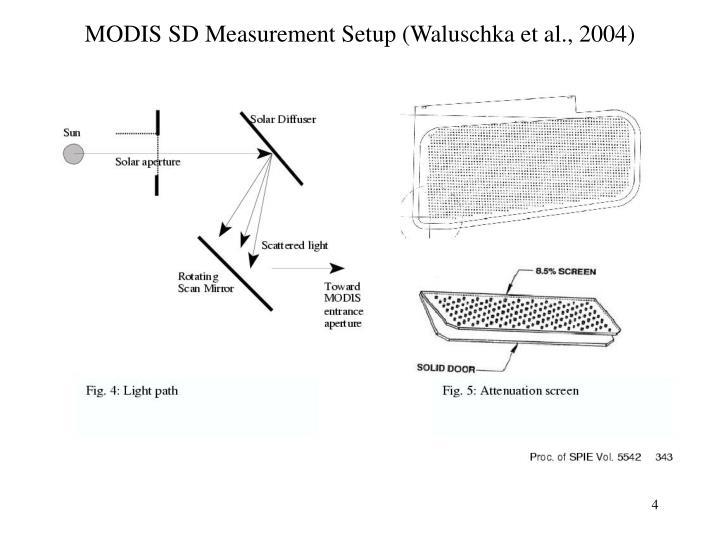 MODIS SD Measurement Setup (Waluschka et al., 2004)