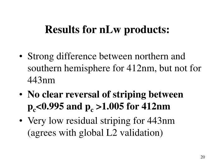 Results for nLw products: