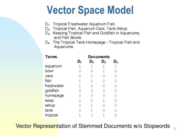 Vector Space Model
