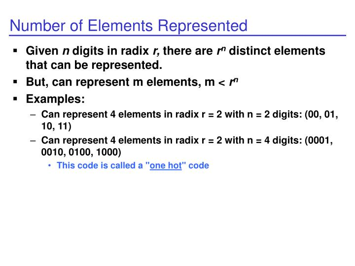Number of Elements Represented