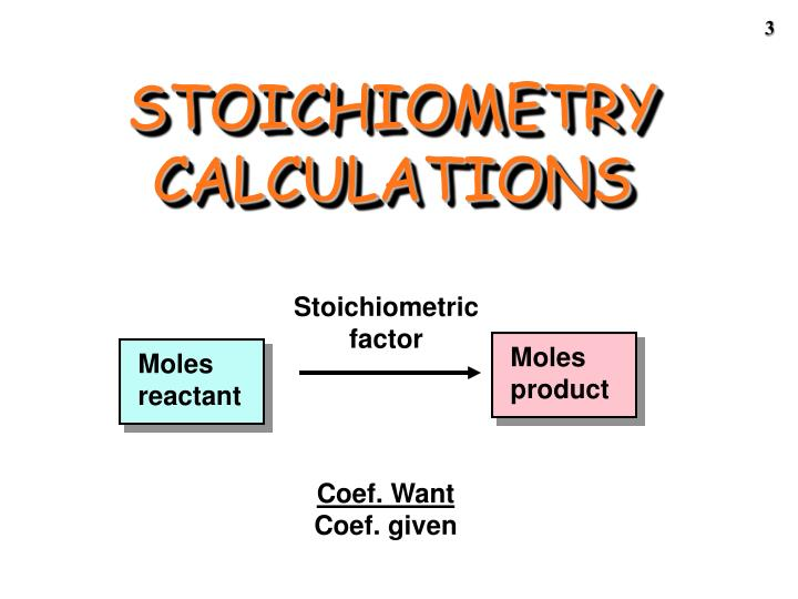 Stoichiometry calculations