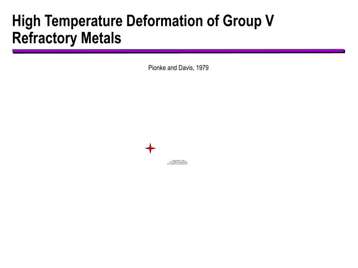 High Temperature Deformation of Group V Refractory Metals