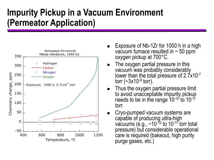 Impurity Pickup in a Vacuum Environment (Permeator Application)