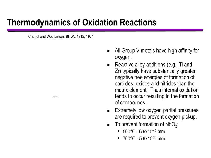 Thermodynamics of Oxidation Reactions