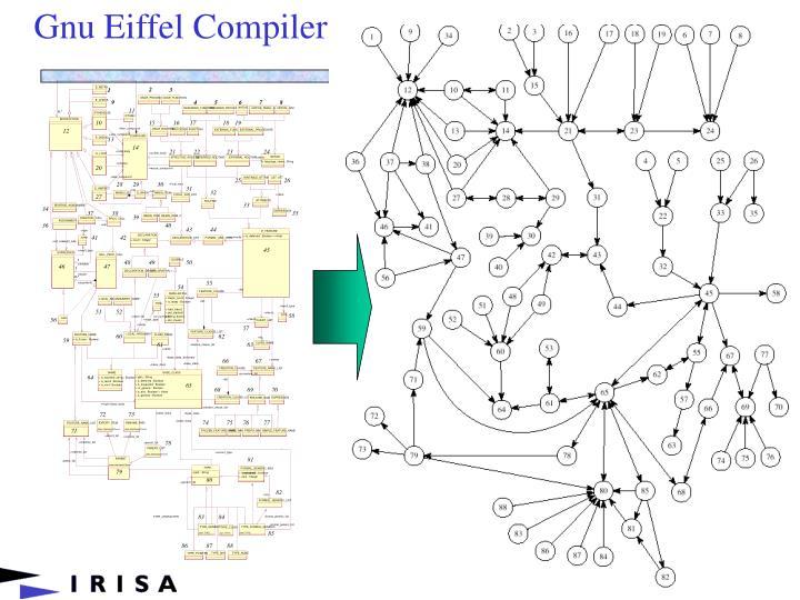 Gnu Eiffel Compiler