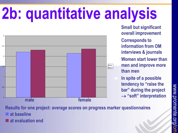 2b: quantitative analysis