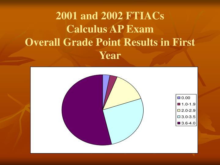 2001 and 2002 FTIACs