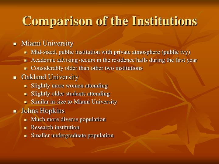 Comparison of the Institutions