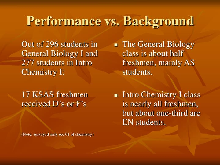 Out of 296 students in General Biology I and 277 students in Intro Chemistry I:
