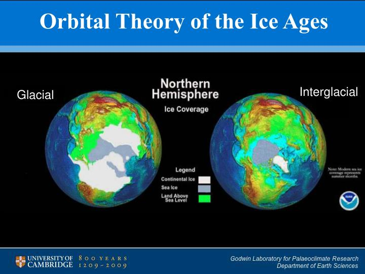 Orbital Theory of the Ice Ages