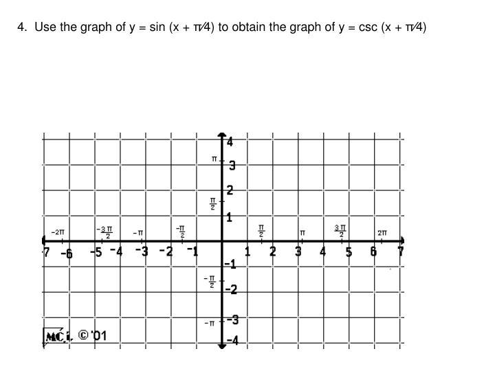 4.  Use the graph of y = sin (x +