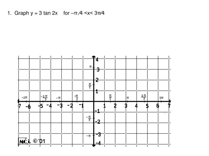 1.  Graph y = 3 tan 2x    for –