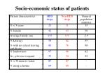 socio economic status of patients