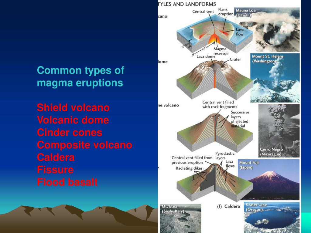 Ppt Common Types Of Magma Eruptions Shield Volcano Volcanic Dome Cinder Cone Cones Slide1 N Download Skip This Video Loading Slideshow In 5 Seconds