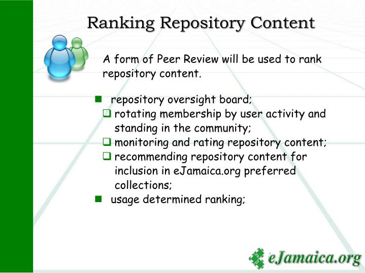 Ranking Repository Content