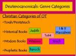 deuterocanonicals genre categories2