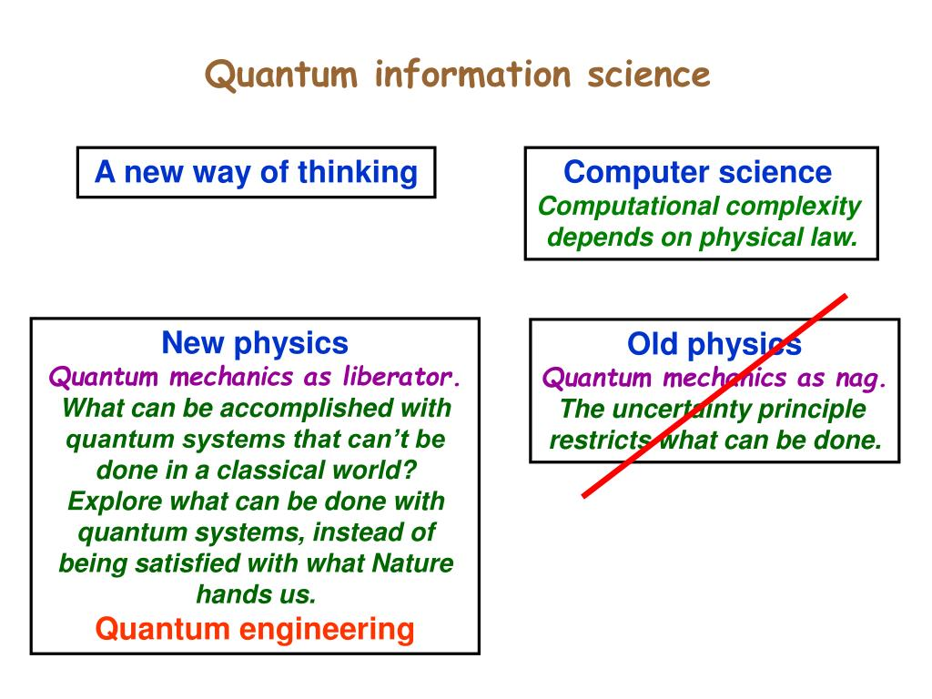 PPT - Quantum information and computation: Why, what, and