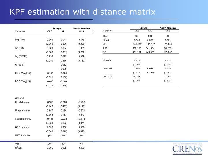 KPF estimation with distance matrix