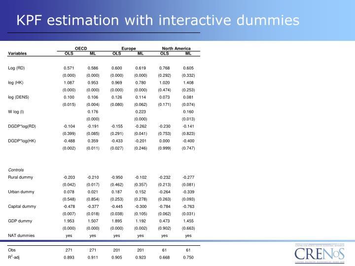 KPF estimation with interactive dummies