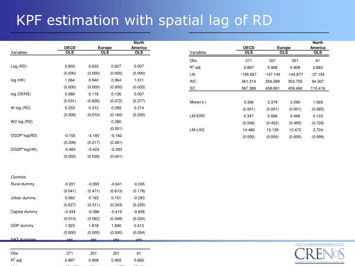KPF estimation with spatial lag of RD