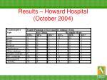 results howard hospital october 2004