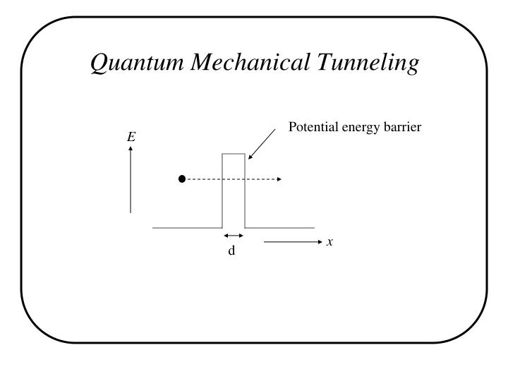 Quantum Mechanical Tunneling