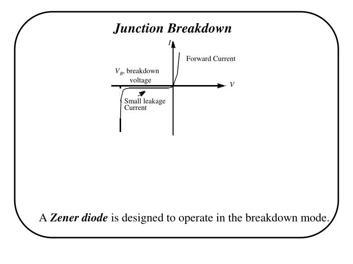Junction Breakdown