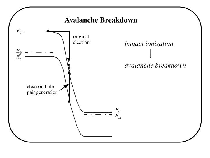 Avalanche Breakdown