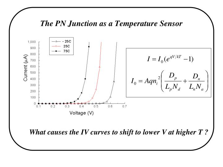 The PN Junction as a Temperature Sensor