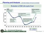 planning and analysis understand changes in life cycle cost estimate