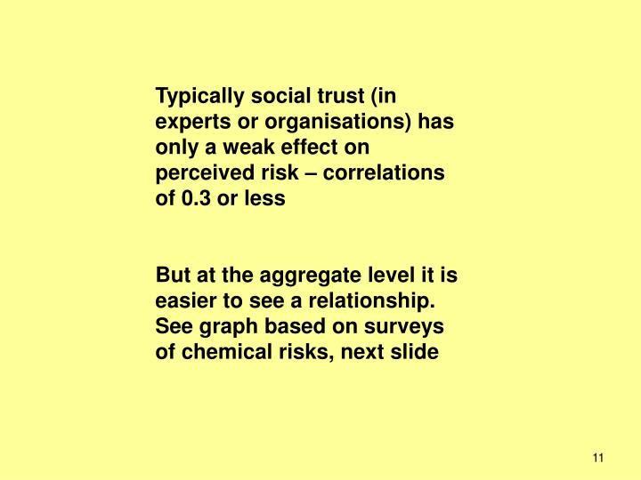 Typically social trust (in experts or organisations) has only a weak effect on perceived risk – correlations of 0.3 or less