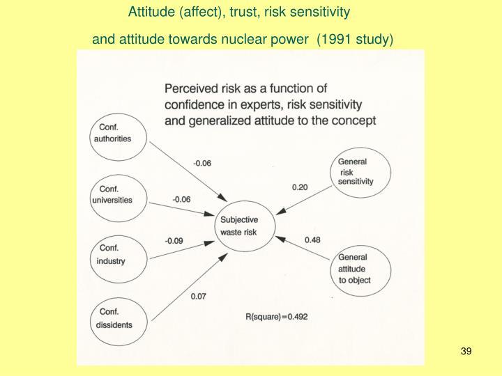 Attitude (affect), trust, risk sensitivity
