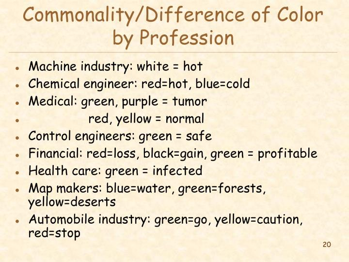 Commonality/Difference of Color by Profession