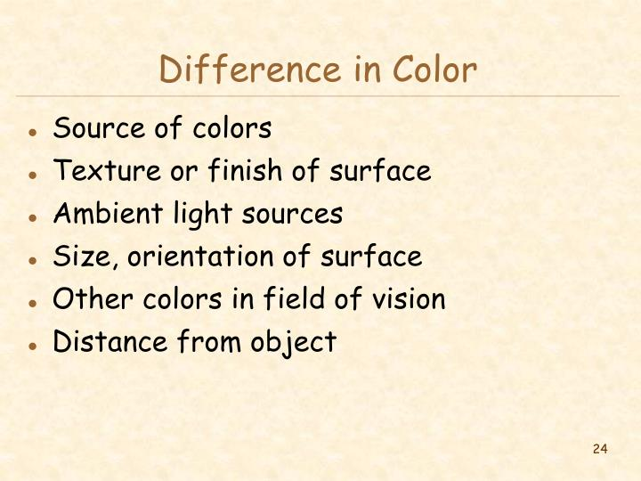 Difference in Color