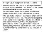ip high court judgment of feb 1 2013