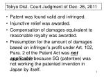 tokyo dist court judgment of dec 26 2011