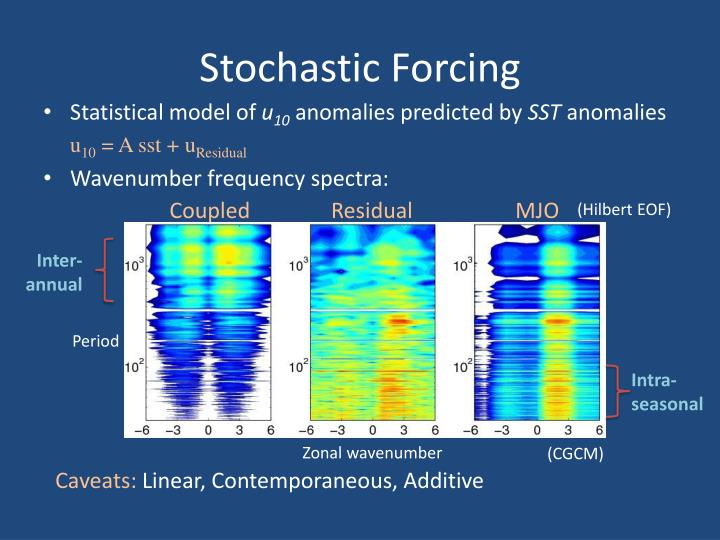 Stochastic Forcing