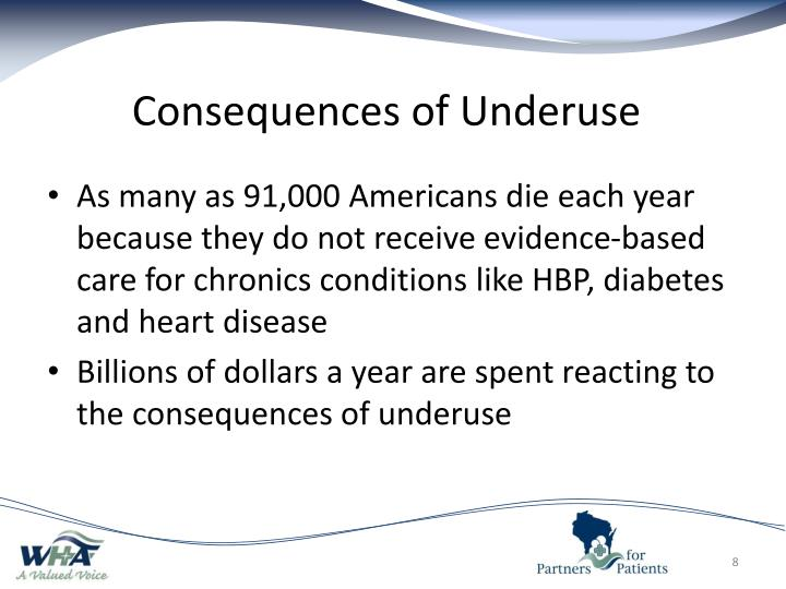Consequences of Underuse