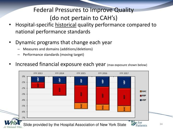 Federal Pressures to Improve Quality