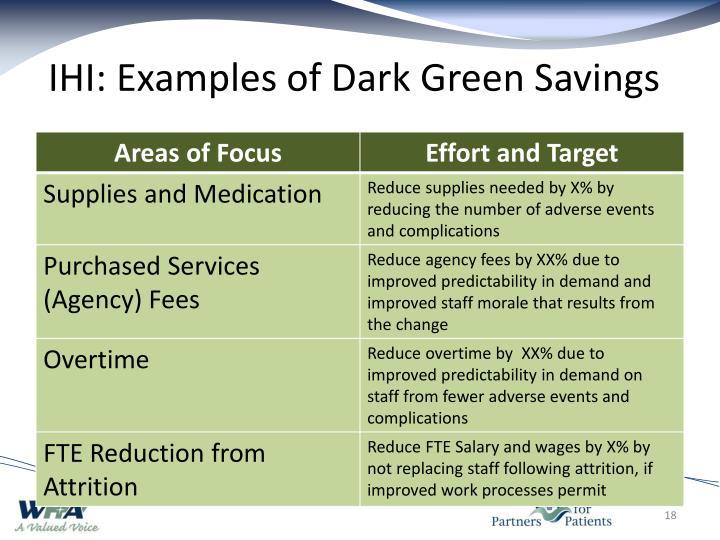 IHI: Examples of Dark Green Savings