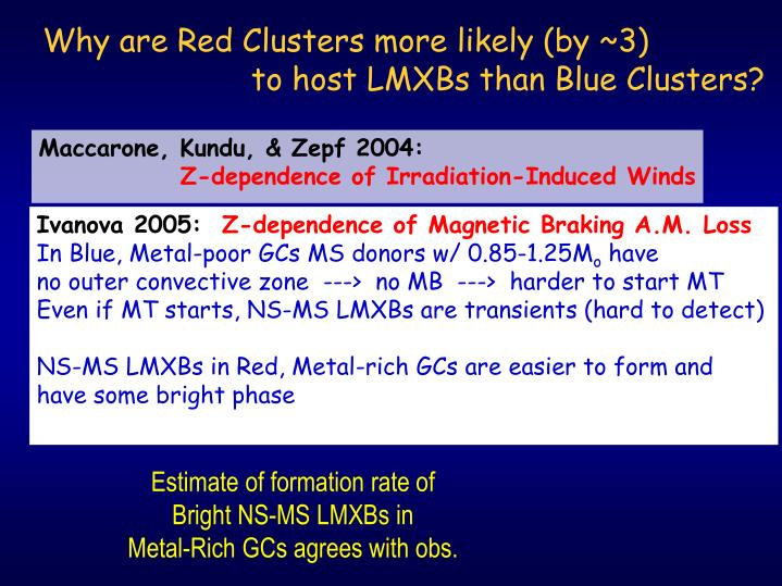 Why are Red Clusters more likely (by ~3)