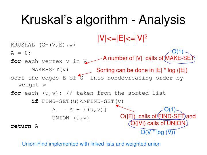 PPT - Special Data Structures: Kruskal's algorithm for MST ...