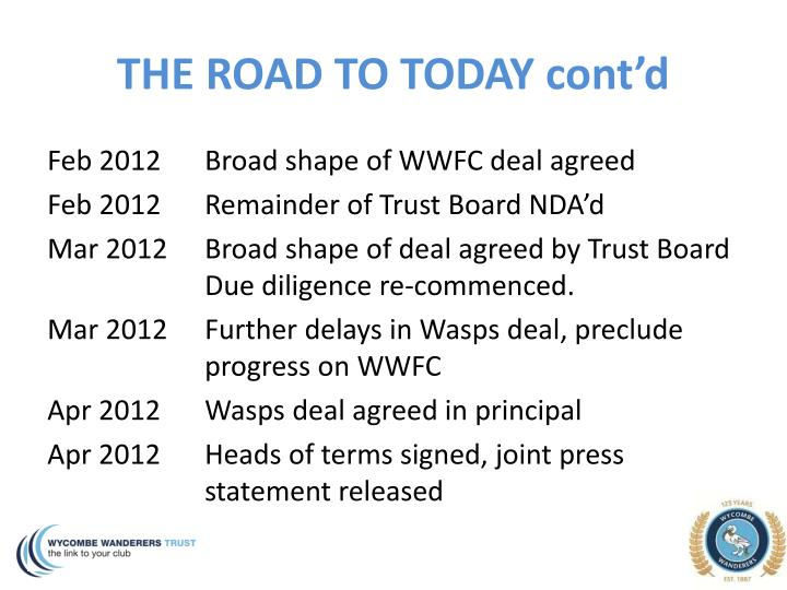 THE ROAD TO TODAY cont'd