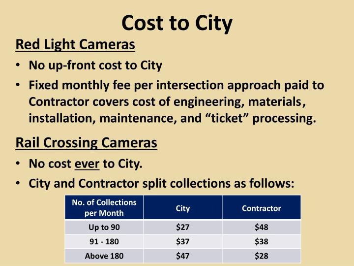 Cost to City