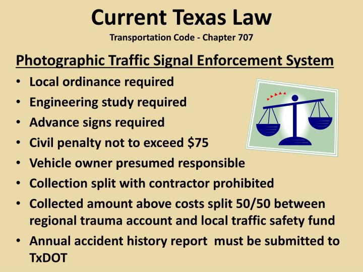 Current Texas Law