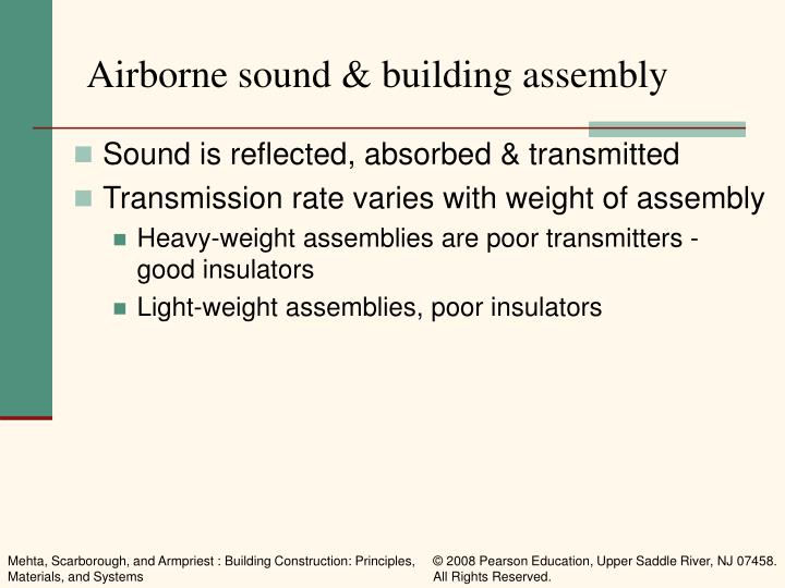 Airborne sound & building assembly
